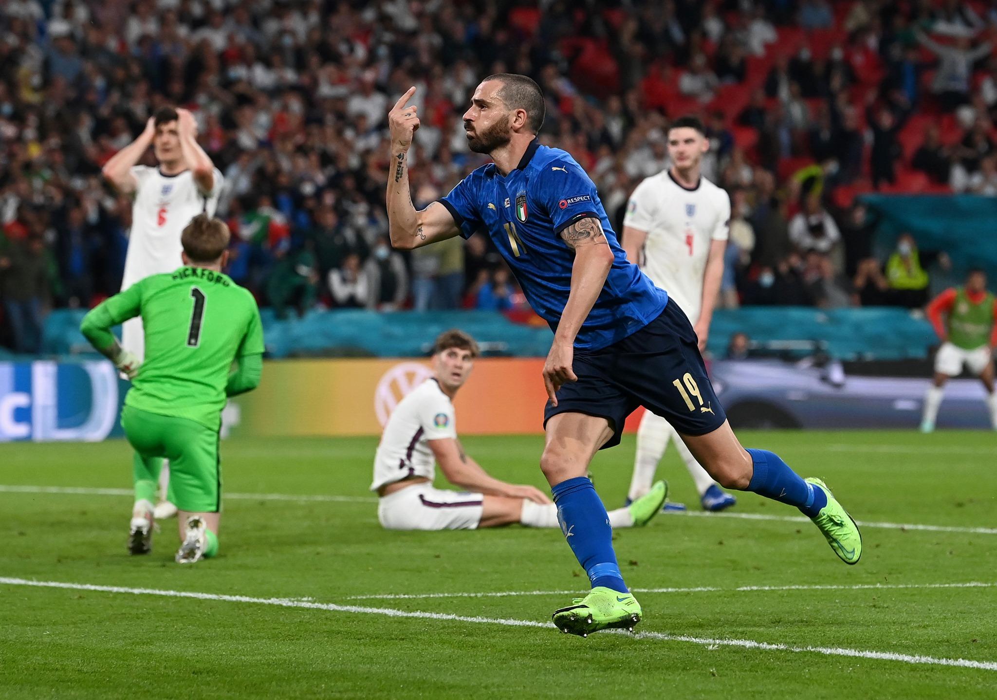 यूरो कप फुटबल २०२० को उपाधि इटालीले हात पार्यो
